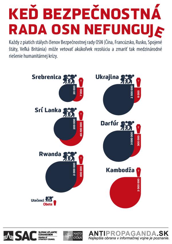 Infografika_NATO_C_02