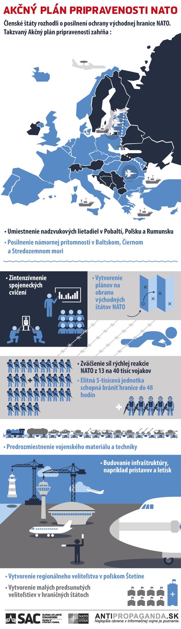Infografika_NATO_C_08