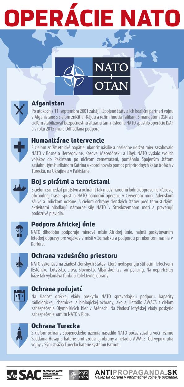 Infografika_NATO_C_10