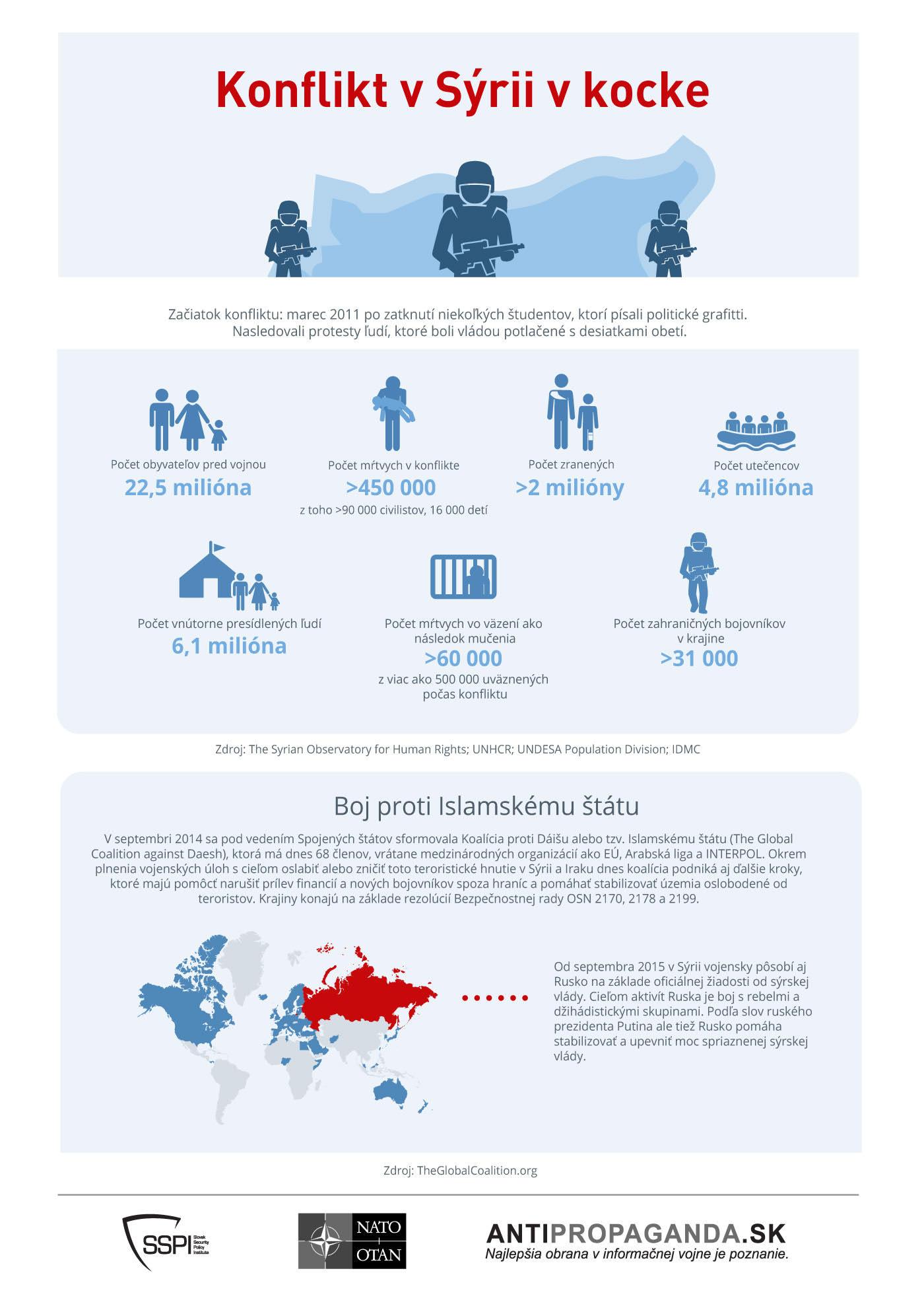 infografika-3-final
